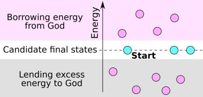 energies1