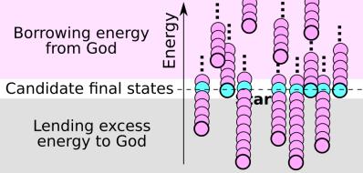 energies2